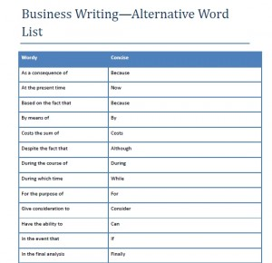 alternate word list