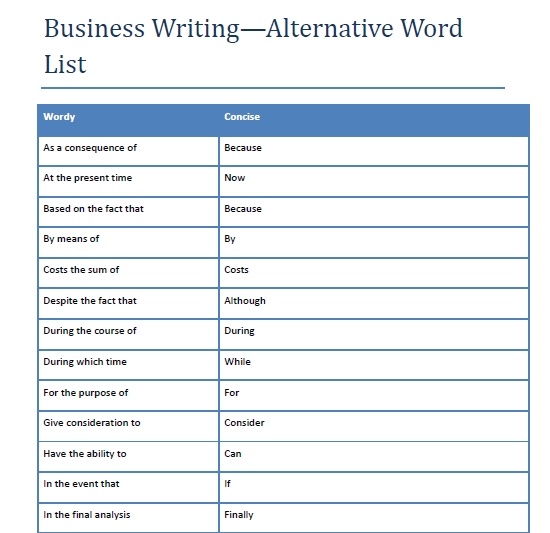 what does majoring in business mean good composition phrases