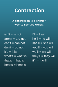 using contractions in a formal essay Formal and informal language in essay writing  identifying & using formal  howeverg me it's better to avoid using any contractions in your academic essay.